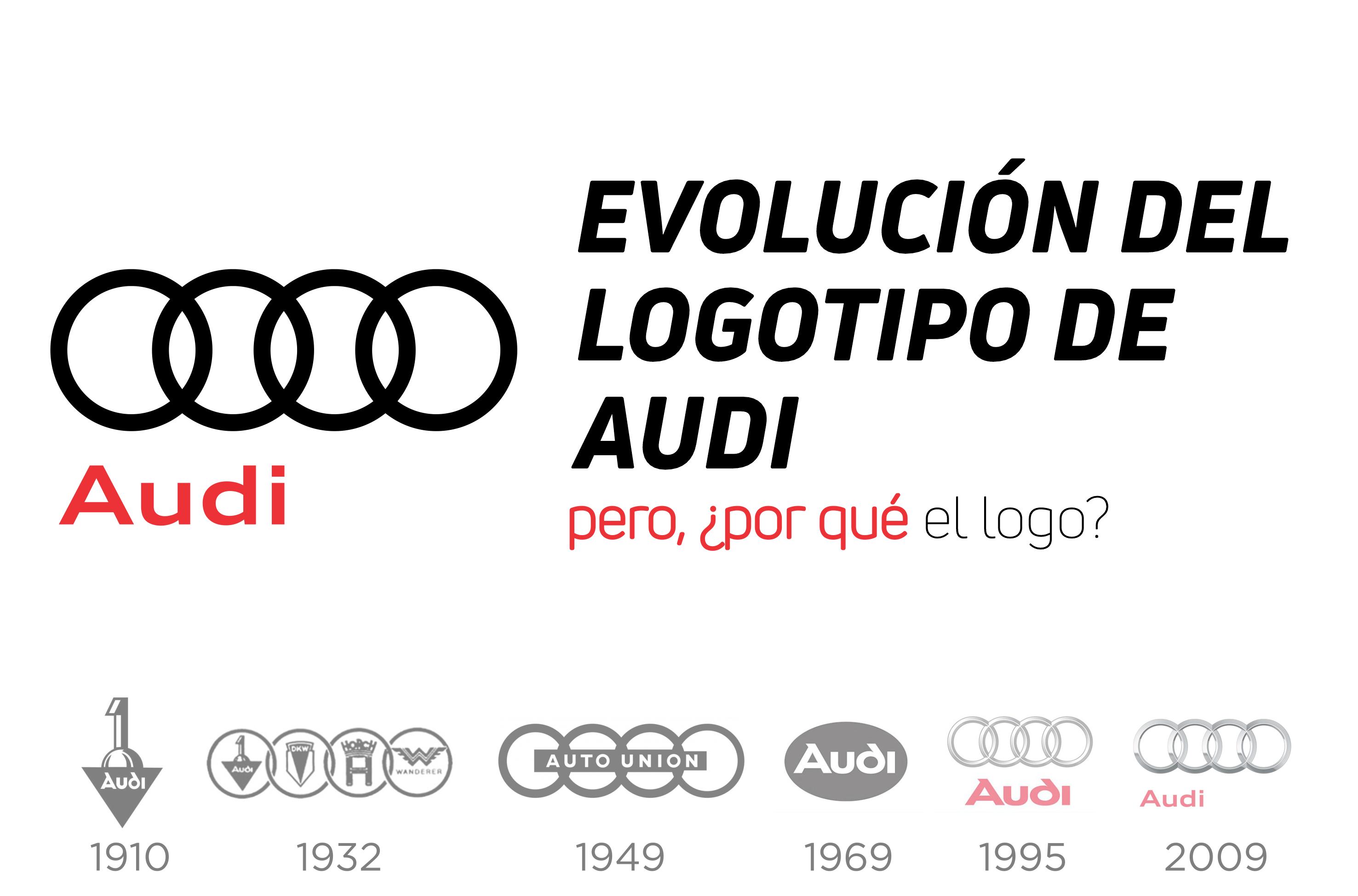 evolucion logo audi rebranding