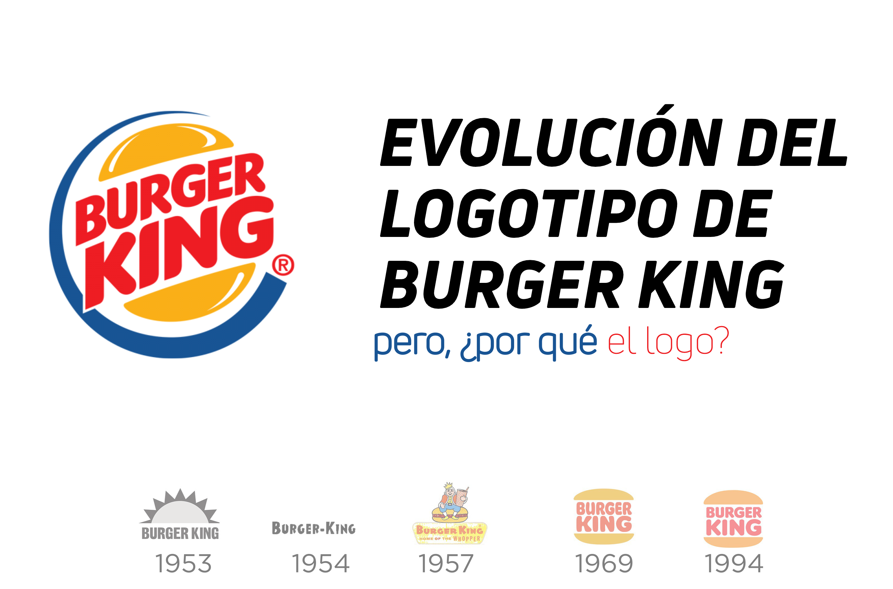 evolucion logo burguer king rebranding