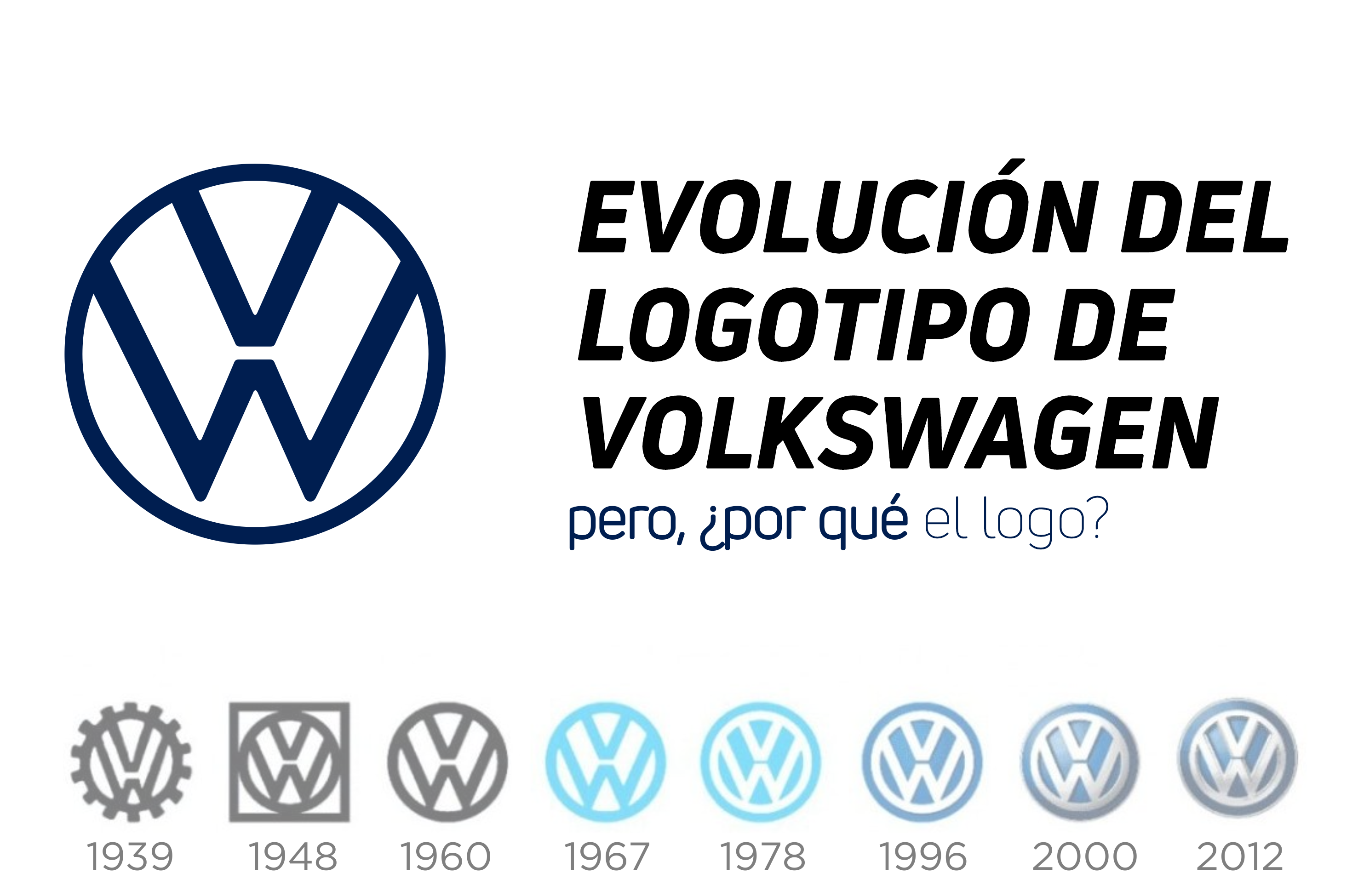 evolucion logo volkswagen rebranding